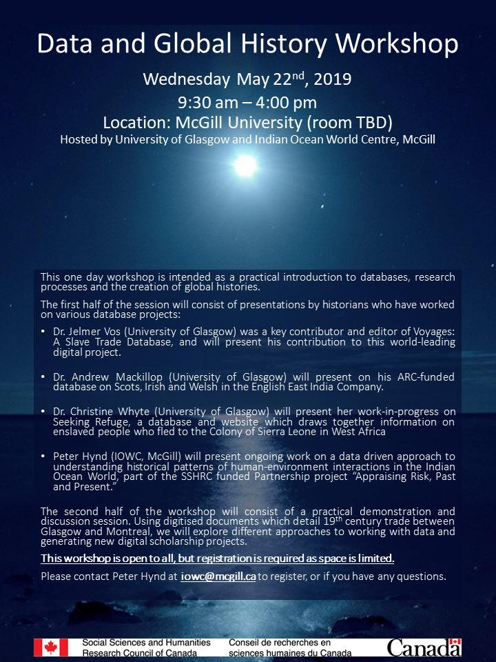 Data and Global History Workshop - Poster